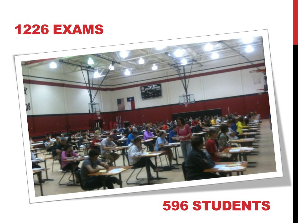 596 STUDENTS 1226 EXAMS