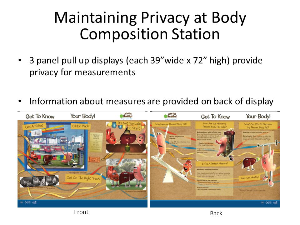 Maintaining Privacy at Body Composition Station 3 panel pull up displays (each 39 wide x 72 high) provide privacy for measurements Information about measures are provided on back of display Front Back