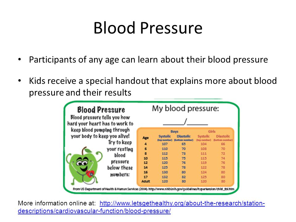 Blood Pressure Participants of any age can learn about their blood pressure Kids receive a special handout that explains more about blood pressure and their results More information online at: http://www.letsgethealthy.org/about-the-research/station- descriptions/cardiovascular-function/blood-pressure/http://www.letsgethealthy.org/about-the-research/station- descriptions/cardiovascular-function/blood-pressure/