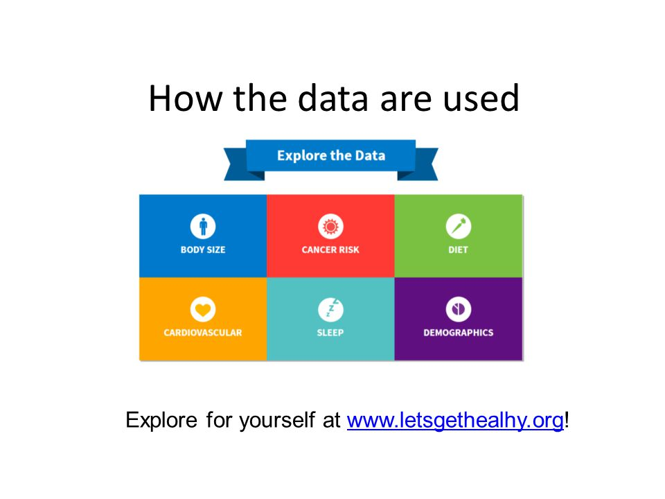 How the data are used Explore for yourself at www.letsgethealhy.org!www.letsgethealhy.org