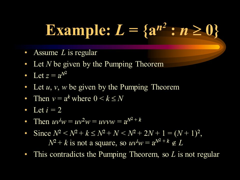 Example: L = {a n 2 : n  0} Assume L is regular Let N be given by the Pumping Theorem Let z = a N 2 Let u, v, w be given by the Pumping Theorem Then v = a k where 0 < k  N Let i = 2 Then uv i w = uv 2 w = uvvw = a N 2 + k Since N 2 < N 2 + k  N 2 + N < N 2 + 2N + 1 = (N + 1) 2, N 2 + k is not a square, so uv i w = a N 2 + k  L This contradicts the Pumping Theorem, so L is not regular