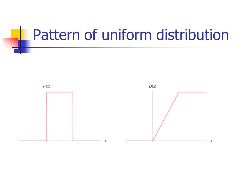 Pattern of uniform distribution