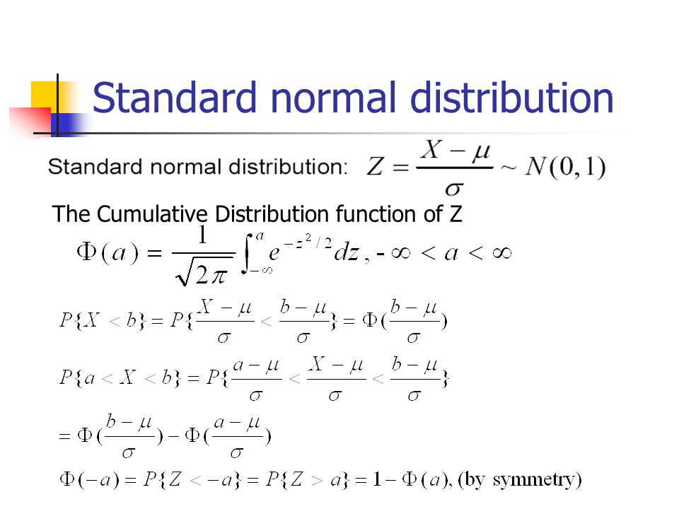 Standard normal distribution The Cumulative Distribution function of Z