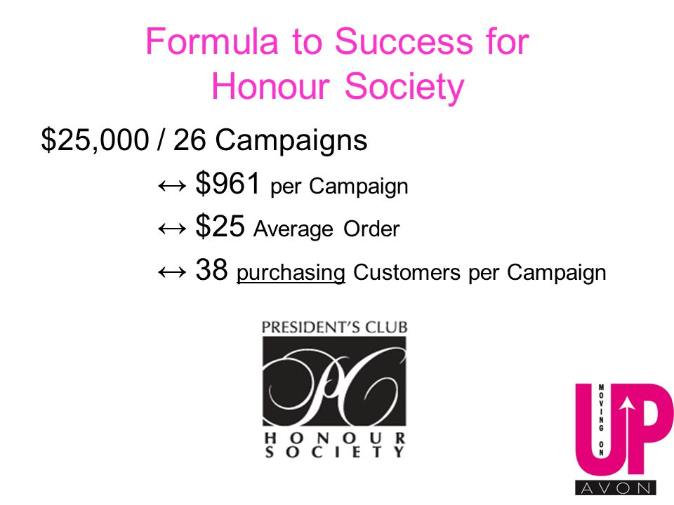 Formula to Success for Honour Society $25,000 / 26 Campaigns ↔ $961 per Campaign ↔ $25 Average Order ↔ 38 purchasing Customers per Campaign
