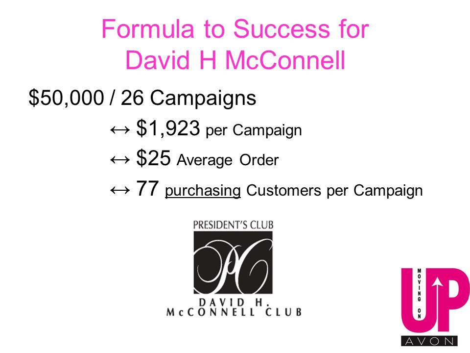 Formula to Success for David H McConnell $50,000 / 26 Campaigns ↔ $1,923 per Campaign ↔ $25 Average Order ↔ 77 purchasing Customers per Campaign