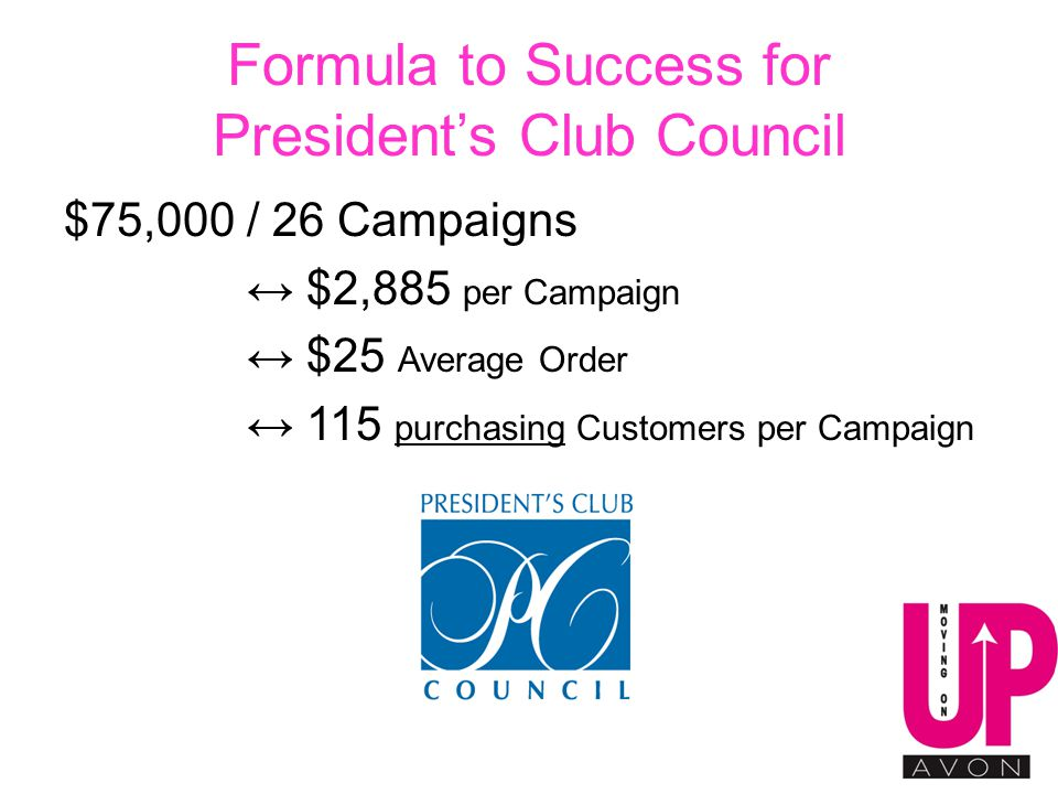 Formula to Success for President's Club Council $75,000 / 26 Campaigns ↔ $2,885 per Campaign ↔ $25 Average Order ↔ 115 purchasing Customers per Campaign