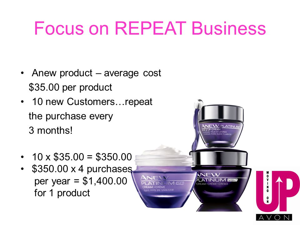 Focus on REPEAT Business Anew product – average cost $35.00 per product 10 new Customers…repeat the purchase every 3 months.