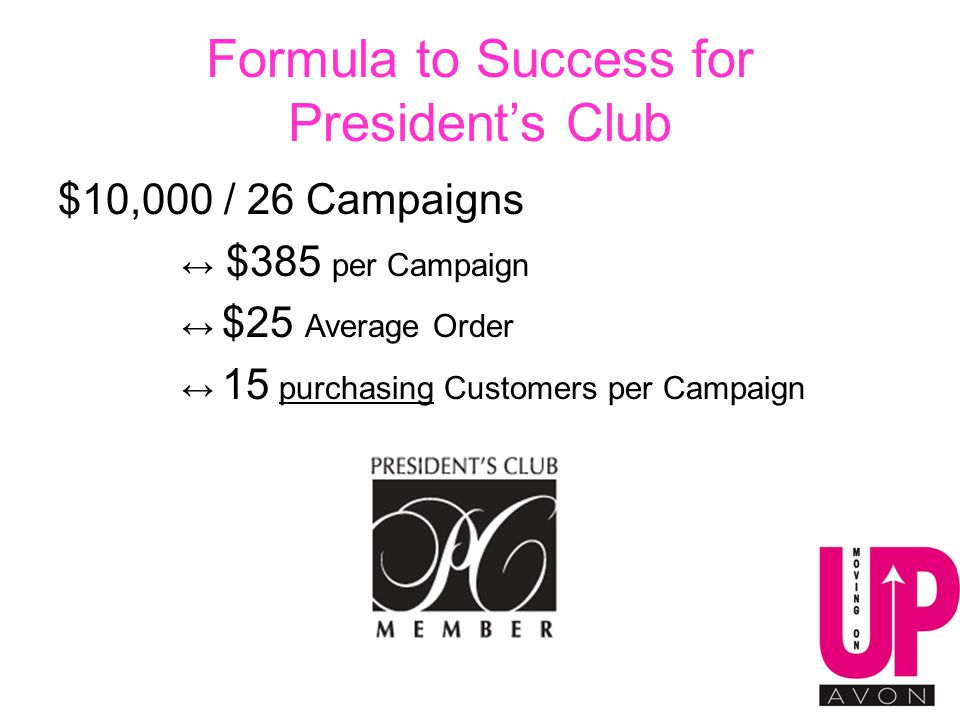 Formula to Success for President's Club $10,000 / 26 Campaigns ↔ $385 per Campaign ↔ $25 Average Order ↔ 15 purchasing Customers per Campaign