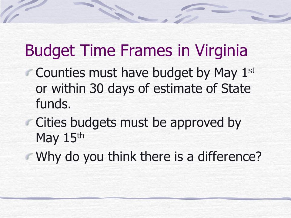 Budget Time Frames in Virginia Counties must have budget by May 1 st or within 30 days of estimate of State funds.