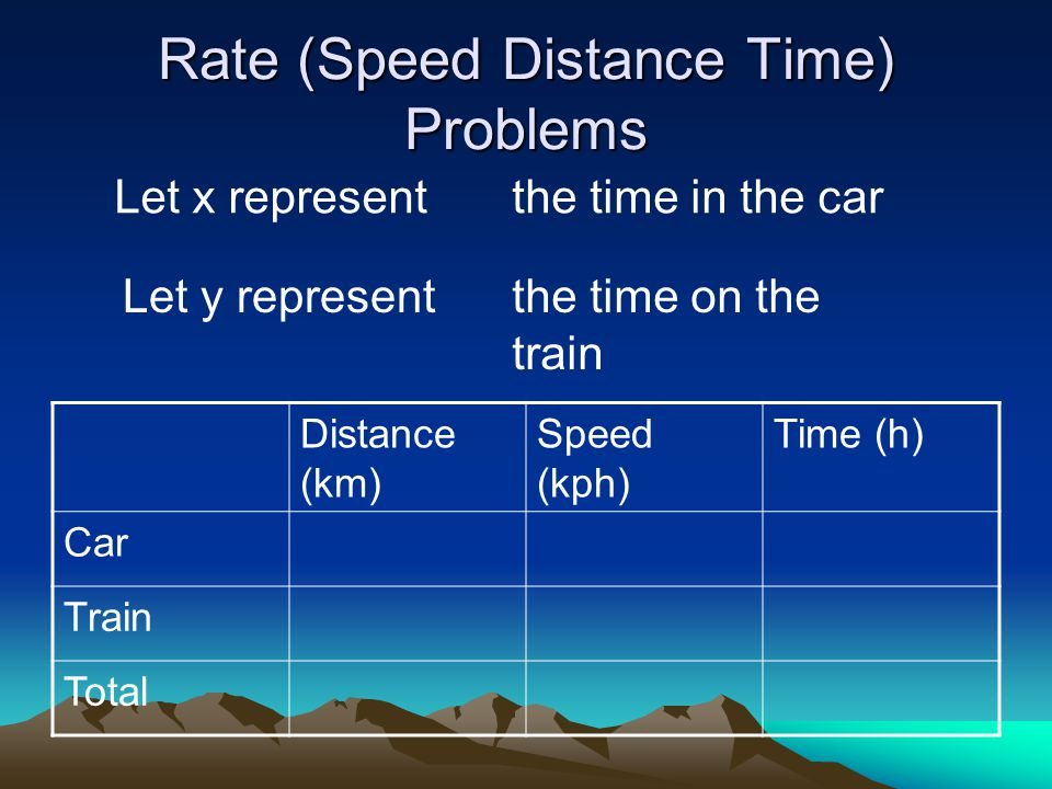 Rate (Speed Distance Time) Problems Let x representthe time in the car Let y representthe time on the train Distance (km) Speed (kph) Time (h) Car Train Total