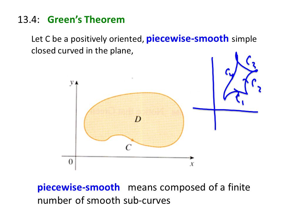 13.4: Green's Theorem piecewise-smooth means composed of a finite number of smooth sub-curves Let C be a positively oriented, piecewise-smooth simple closed curved in the plane,