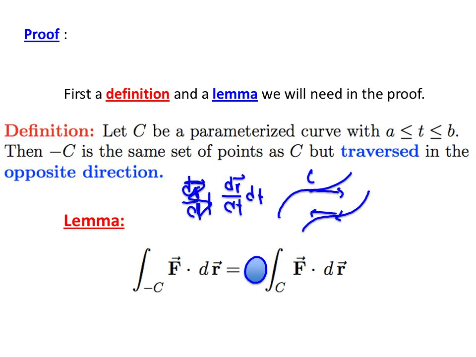 Proof : First a definition and a lemma we will need in the proof. Lemma: