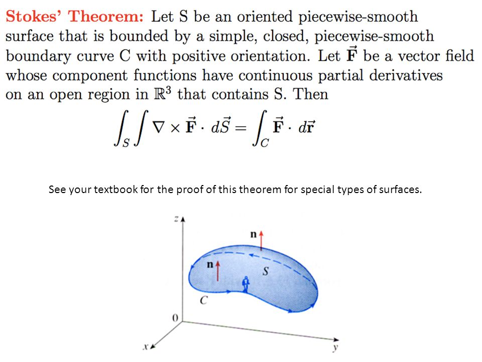 See your textbook for the proof of this theorem for special types of surfaces.