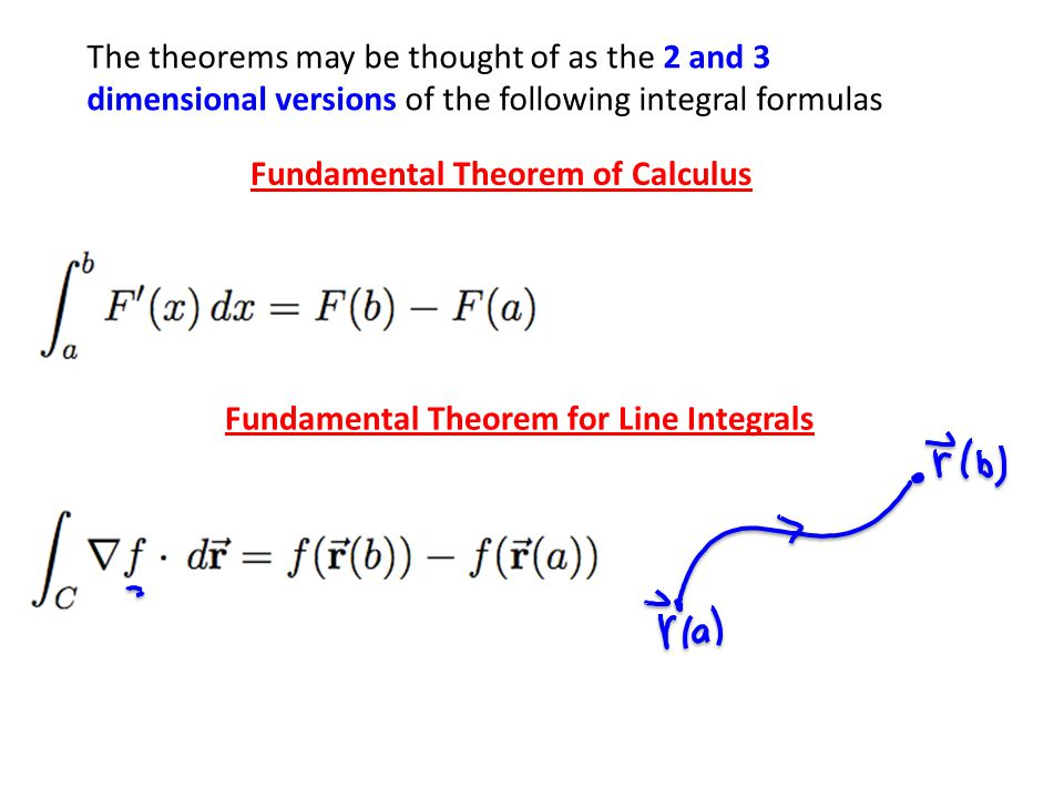 The theorems may be thought of as the 2 and 3 dimensional versions of the following integral formulas Fundamental Theorem of Calculus Fundamental Theorem for Line Integrals