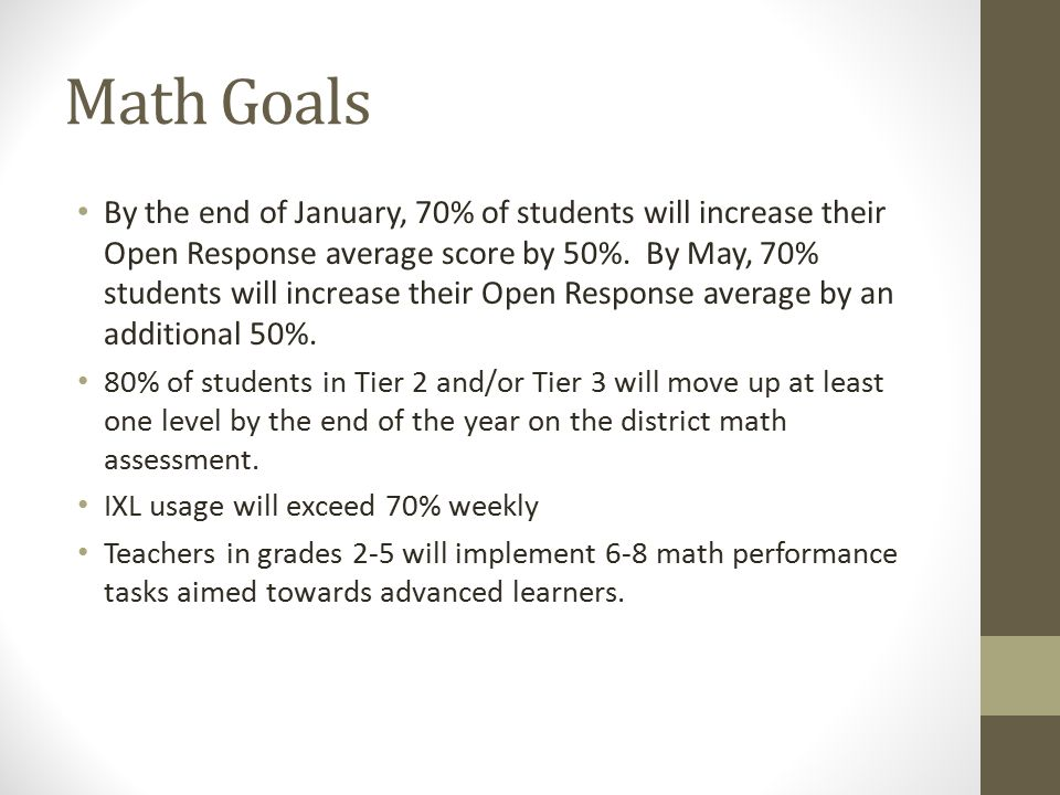 Math Goals By the end of January, 70% of students will increase their Open Response average score by 50%.