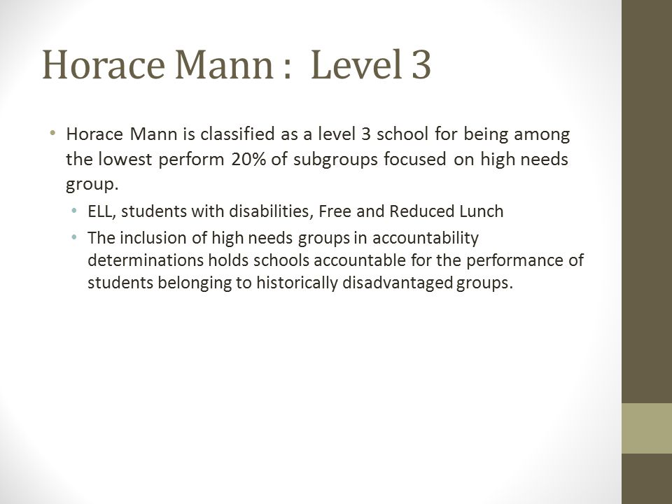 Horace Mann : Level 3 Horace Mann is classified as a level 3 school for being among the lowest perform 20% of subgroups focused on high needs group.