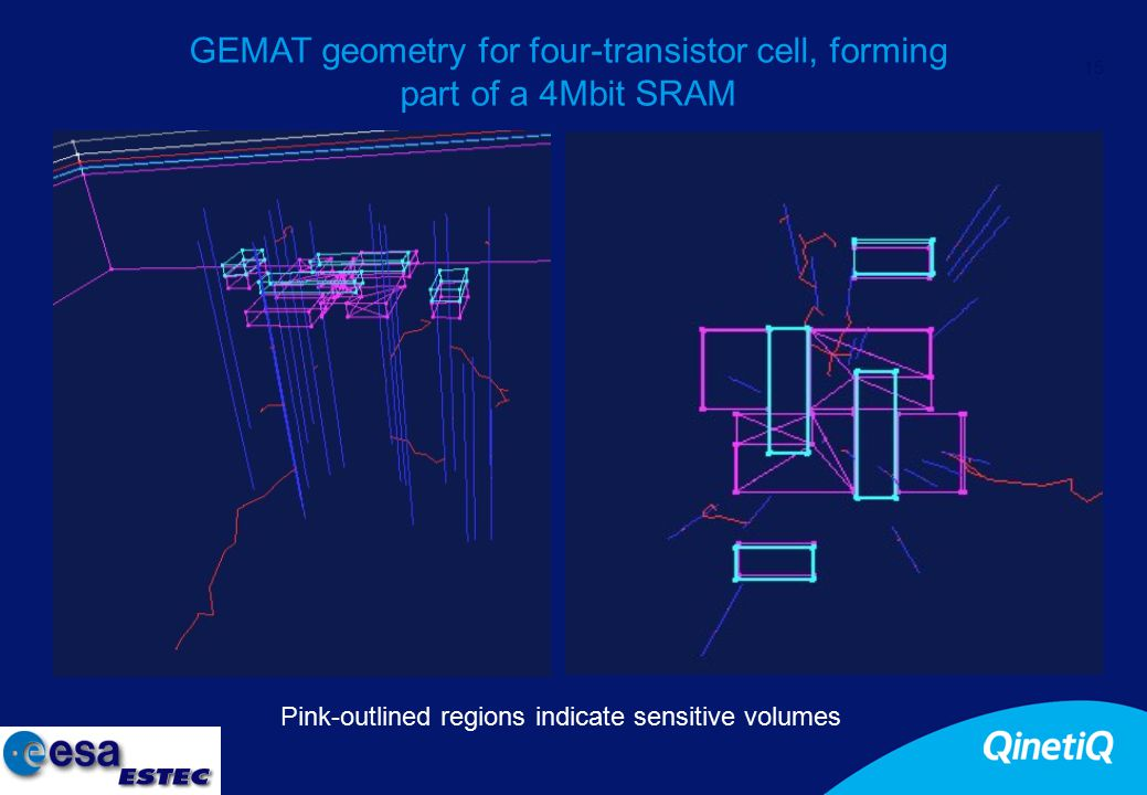15 GEMAT geometry for four-transistor cell, forming part of a 4Mbit SRAM Pink-outlined regions indicate sensitive volumes