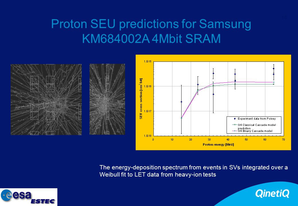 16 Proton SEU predictions for Samsung KM684002A 4Mbit SRAM The energy-deposition spectrum from events in SVs integrated over a Weibull fit to LET data from heavy-ion tests