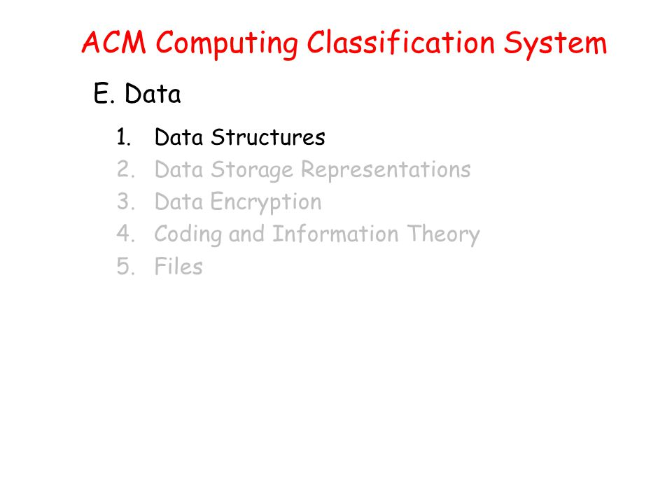 ACM Computing Classification System E.