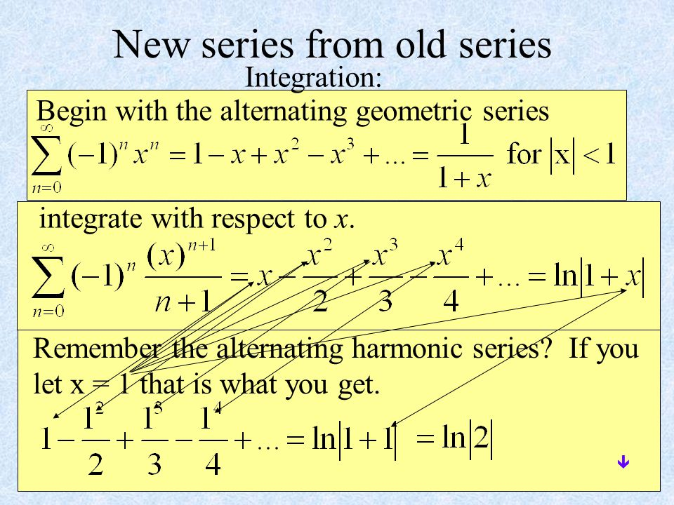 New series from old series Begin with the alternating geometric series integrate with respect to x.