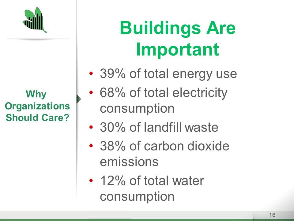 Buildings Are Important 39% of total energy use 68% of total electricity consumption 30% of landfill waste 38% of carbon dioxide emissions 12% of total water consumption 16 Why Organizations Should Care