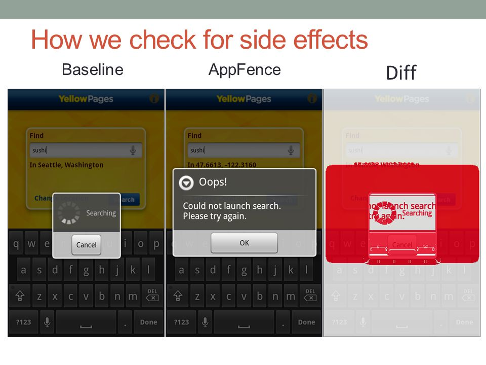 How we check for side effects BaselineAppFence Diff