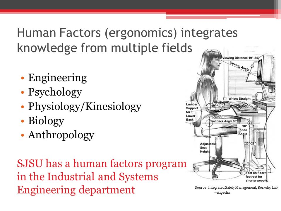 Human Factors (ergonomics) integrates knowledge from multiple fields Engineering Psychology Physiology/Kinesiology Biology Anthropology SJSU has a human factors program in the Industrial and Systems Engineering department Source: Integrated Safety Management, Berkeley Lab wikipedia