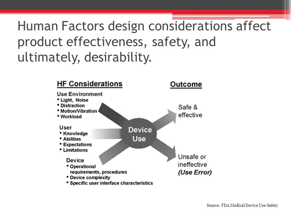 Human Factors design considerations affect product effectiveness, safety, and ultimately, desirability.