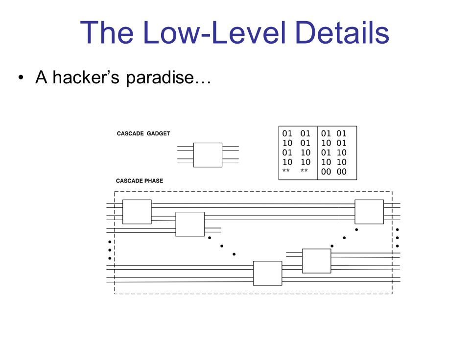 The Low-Level Details A hacker's paradise…