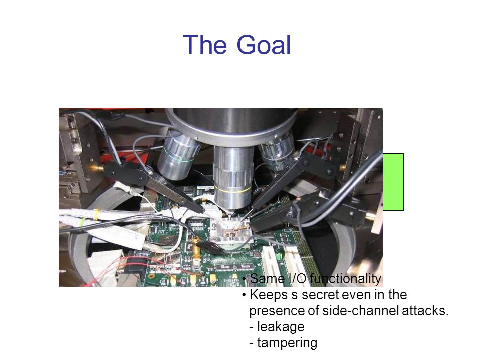 The Goal s m AES(s,m) s' m AES(s,m) Same I/O functionality Keeps s secret even in the presence of side-channel attacks.