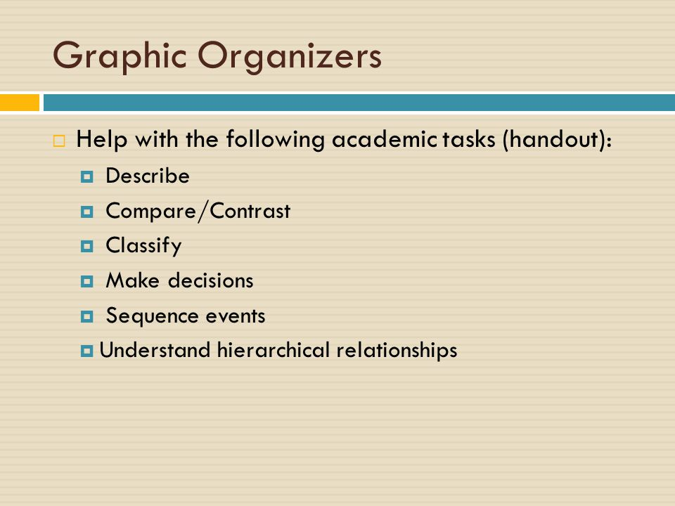 Graphic Organizers  Help with the following academic tasks (handout):  Describe  Compare/Contrast  Classify  Make decisions  Sequence events  Understand hierarchical relationships