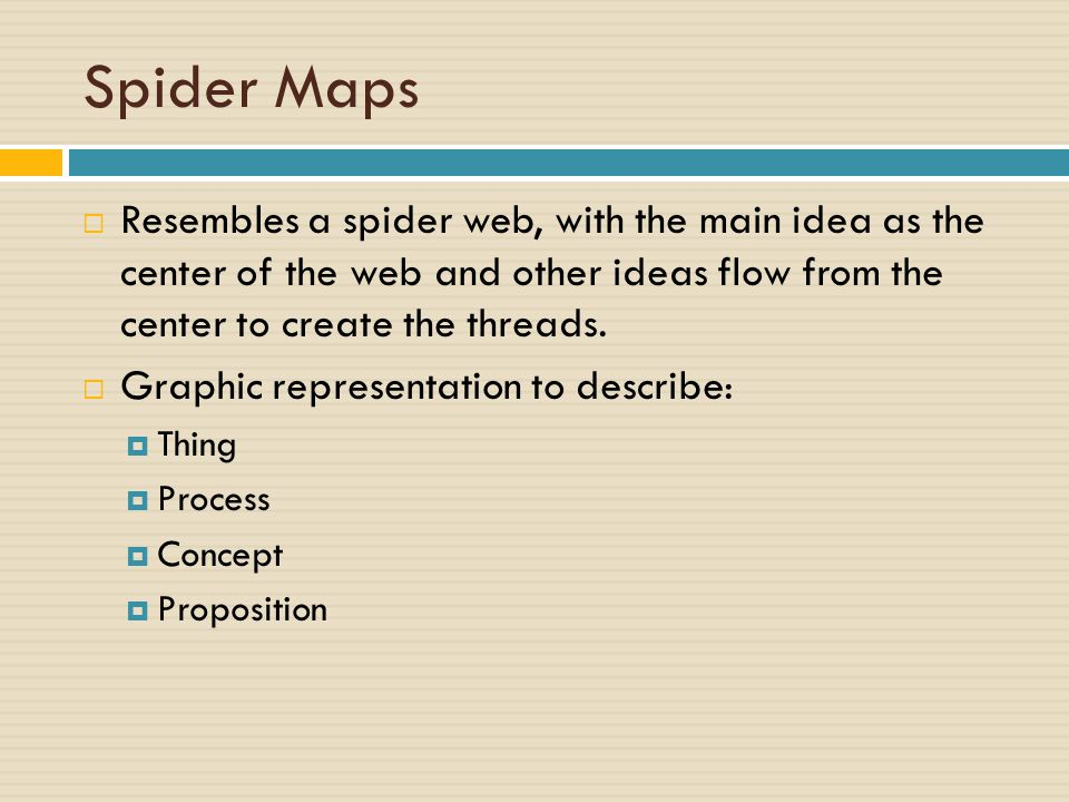Spider Maps  Resembles a spider web, with the main idea as the center of the web and other ideas flow from the center to create the threads.