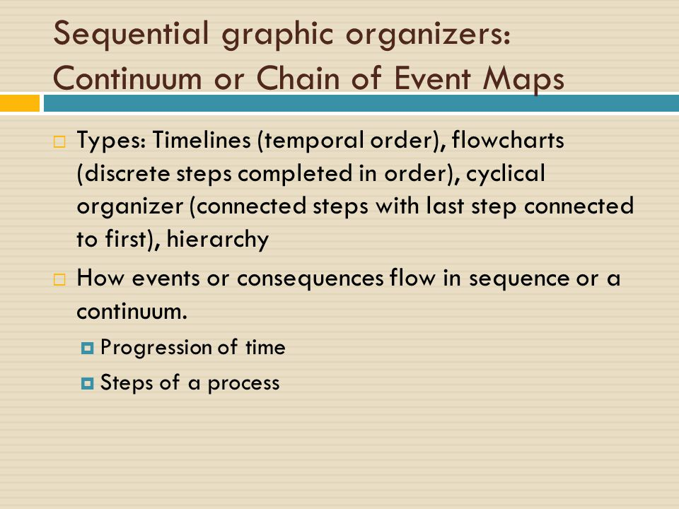Sequential graphic organizers: Continuum or Chain of Event Maps  Types: Timelines (temporal order), flowcharts (discrete steps completed in order), cyclical organizer (connected steps with last step connected to first), hierarchy  How events or consequences flow in sequence or a continuum.
