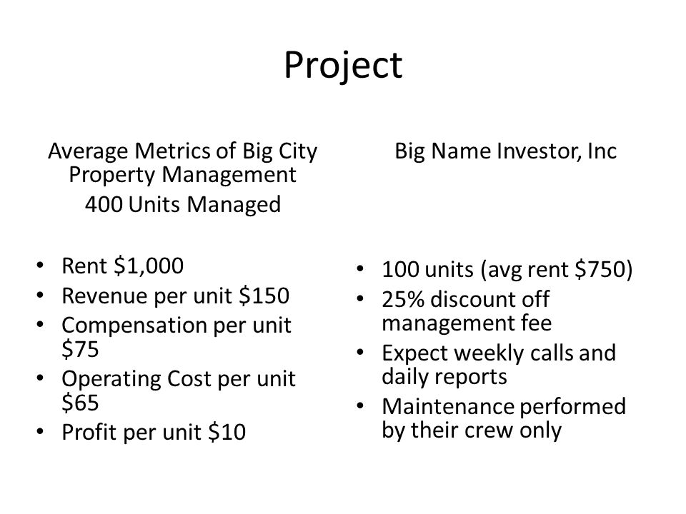 Project Average Metrics of Big City Property Management 400 Units Managed Rent $1,000 Revenue per unit $150 Compensation per unit $75 Operating Cost per unit $65 Profit per unit $10 Big Name Investor, Inc 100 units (avg rent $750) 25% discount off management fee Expect weekly calls and daily reports Maintenance performed by their crew only