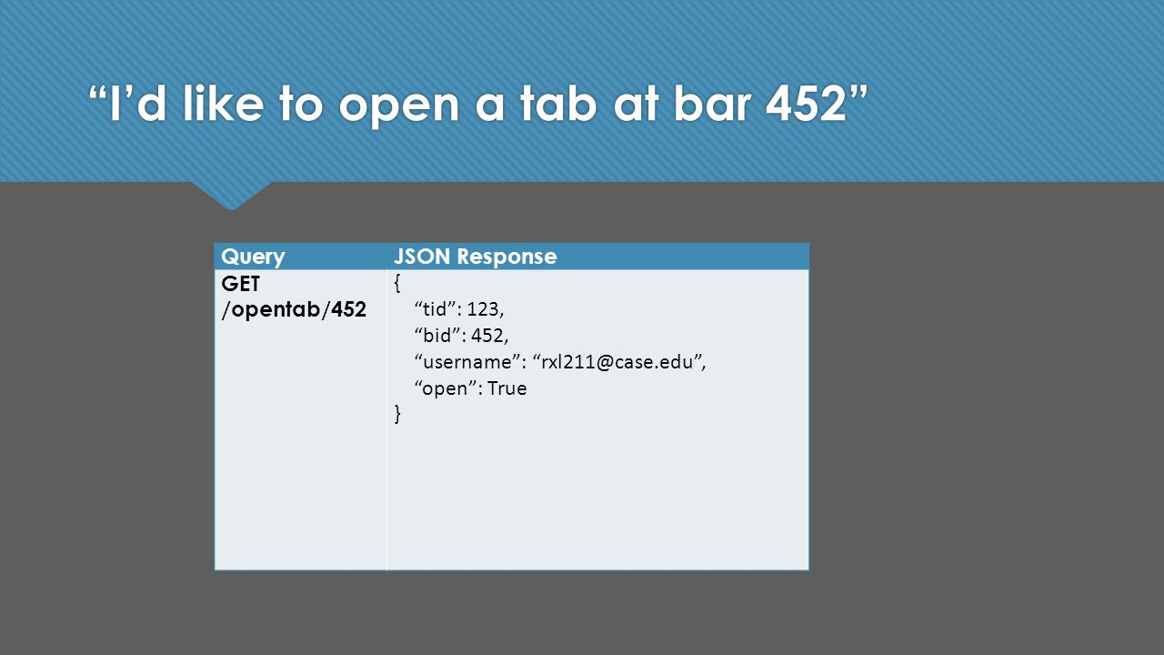 I'd like to open a tab at bar 452 QueryJSON Response GET /opentab/452 { tid : 123, bid : 452, username : rxl211@case.edu , open : True }