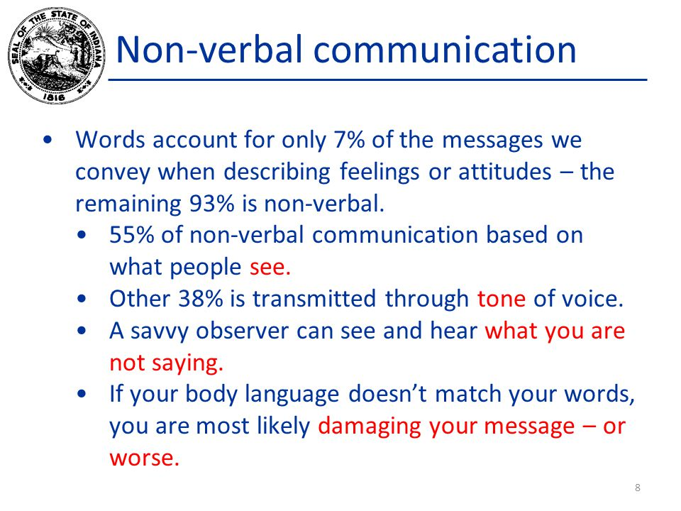Non-verbal communication Words account for only 7% of the messages we convey when describing feelings or attitudes – the remaining 93% is non-verbal.