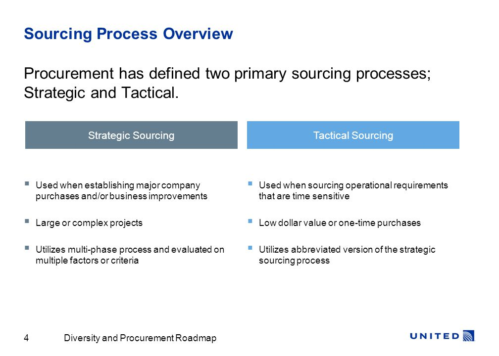 4 Sourcing Process Overview Procurement has defined two primary sourcing processes; Strategic and Tactical.