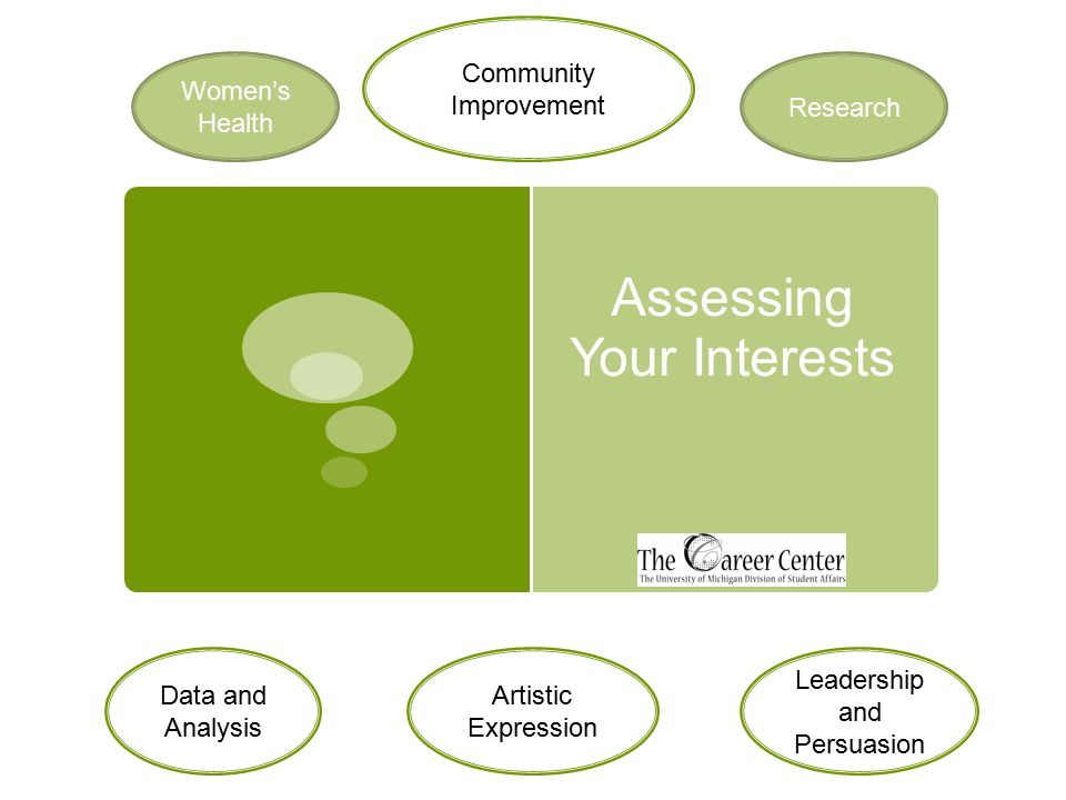 Assessing Your Interests Community Improvement Research Leadership and Persuasion Data and Analysis Artistic Expression Women's Health