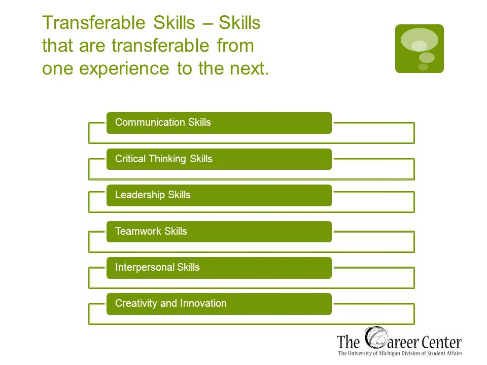 Transferable Skills – Skills that are transferable from one experience to the next.