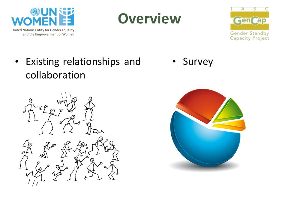 Overview Existing relationships and collaboration Survey
