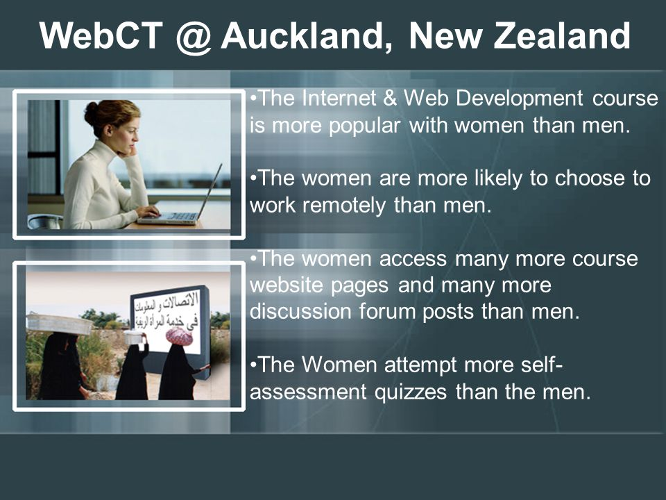 The Internet & Web Development course is more popular with women than men.