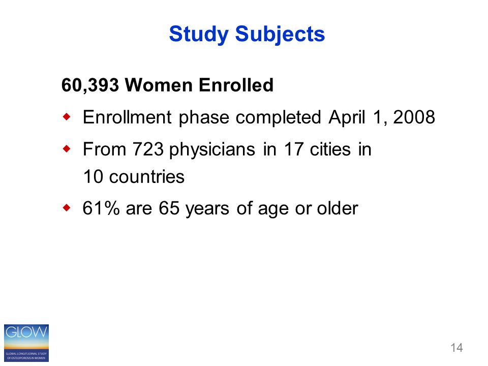 Study Subjects 60,393 Women Enrolled  Enrollment phase completed April 1, 2008  From 723 physicians in 17 cities in 10 countries  61% are 65 years of age or older 14