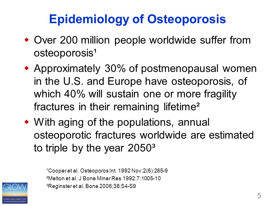 Epidemiology of Osteoporosis  Over 200 million people worldwide suffer from osteoporosis¹  Approximately 30% of postmenopausal women in the U.S.