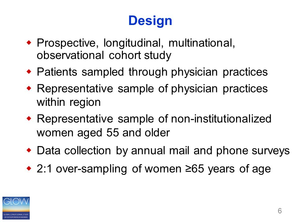 6 Design  Prospective, longitudinal, multinational, observational cohort study  Patients sampled through physician practices  Representative sample of physician practices within region  Representative sample of non-institutionalized women aged 55 and older  Data collection by annual mail and phone surveys  2:1 over-sampling of women ≥65 years of age
