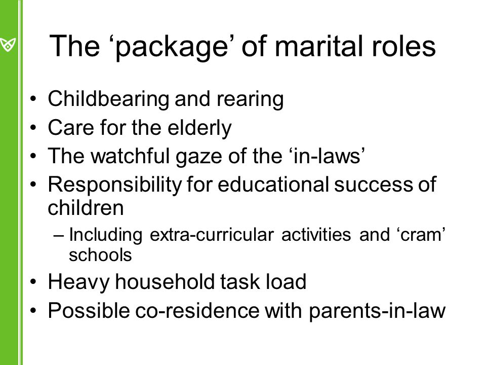 The 'package' of marital roles Childbearing and rearing Care for the elderly The watchful gaze of the 'in-laws' Responsibility for educational success of children –Including extra-curricular activities and 'cram' schools Heavy household task load Possible co-residence with parents-in-law