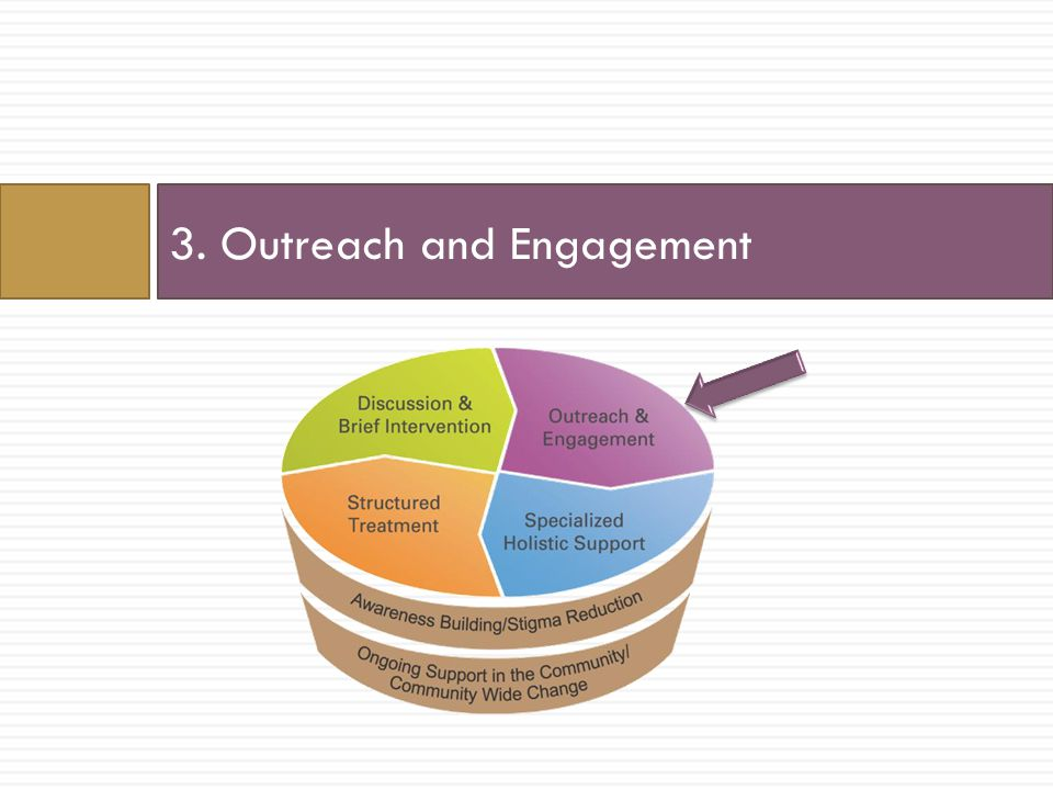 3. Outreach and Engagement