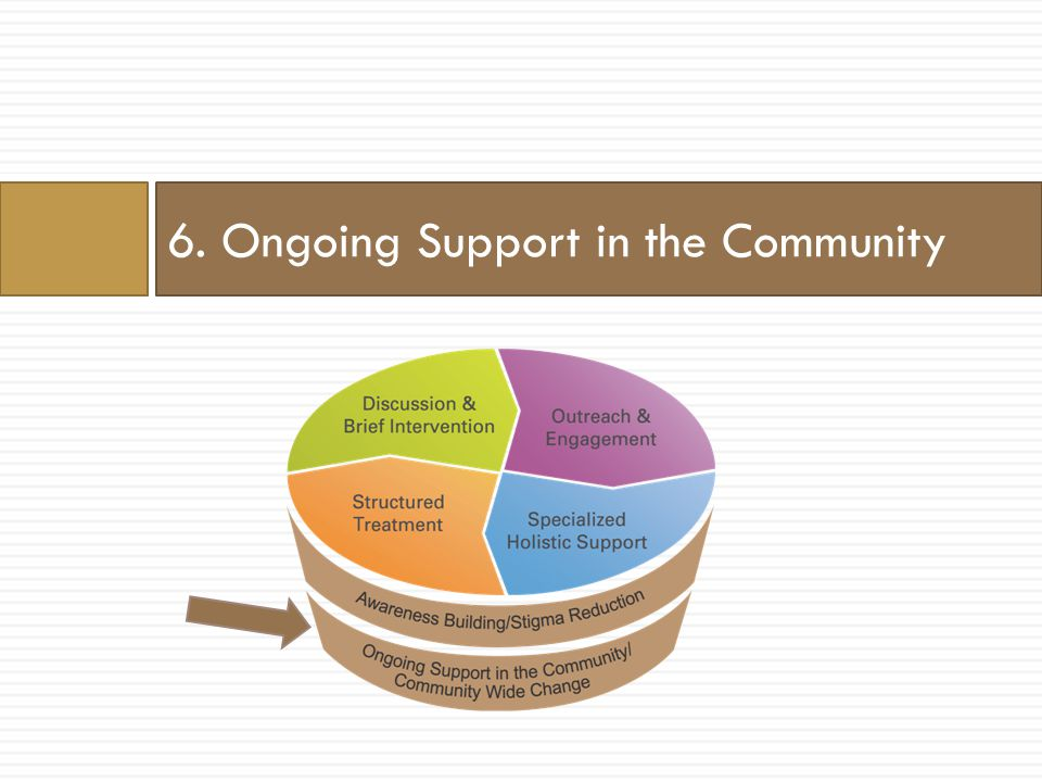 6. Ongoing Support in the Community