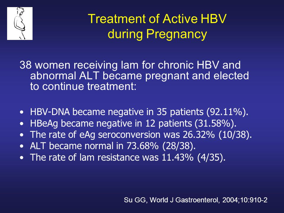 Treatment of Active HBV during Pregnancy 38 women receiving lam for chronic HBV and abnormal ALT became pregnant and elected to continue treatment: HBV-DNA became negative in 35 patients (92.11%).