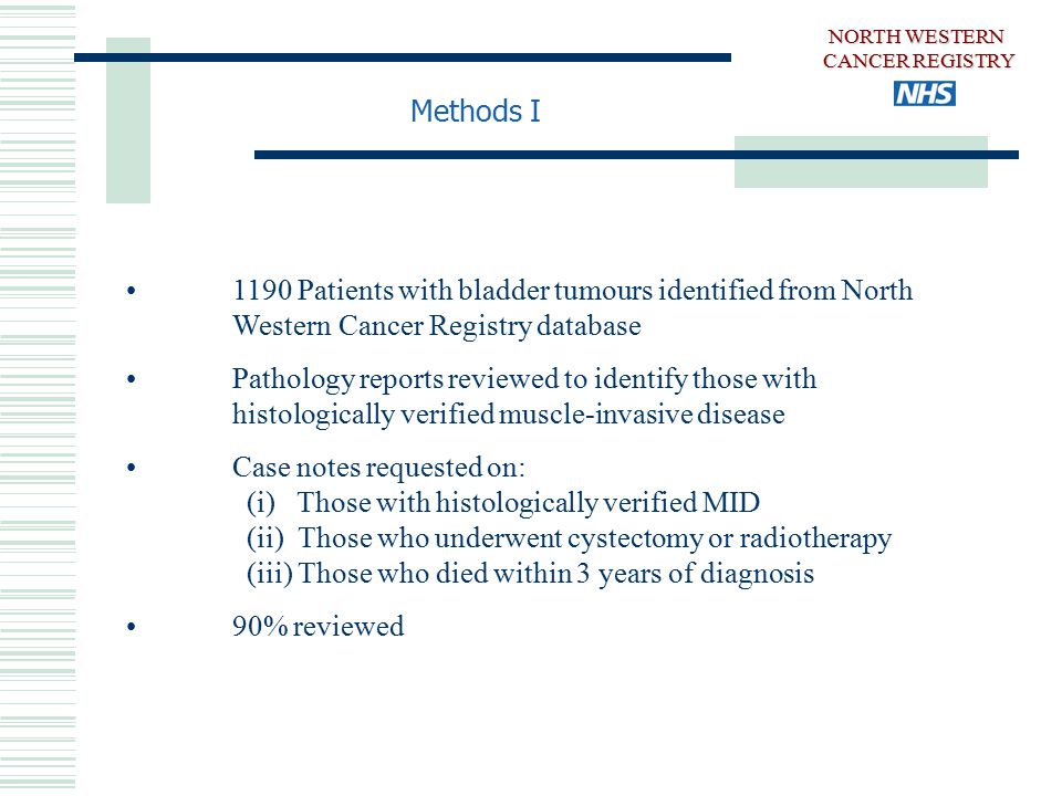1190 Patients with bladder tumours identified from North Western Cancer Registry database Pathology reports reviewed to identify those with histologically verified muscle-invasive disease Case notes requested on: (i) Those with histologically verified MID (ii) Those who underwent cystectomy or radiotherapy (iii) Those who died within 3 years of diagnosis 90% reviewed Methods I NORTH WESTERN CANCER REGISTRY
