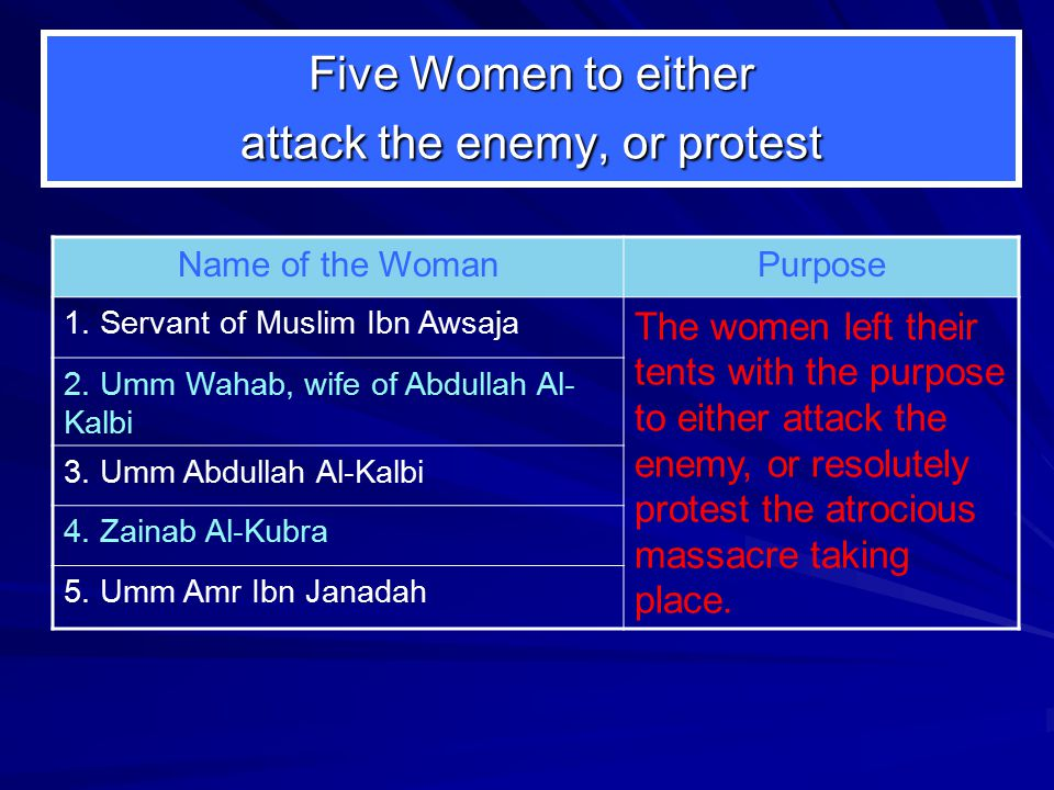 Five Women to either attack the enemy, or protest Name of the WomanPurpose 1.